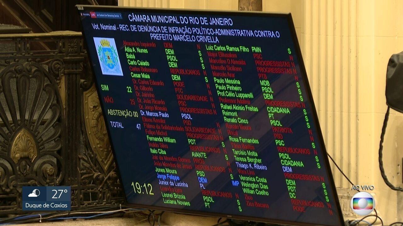 Vereadores decidem não abrir processo de impeachment contra Marcelo Crivella