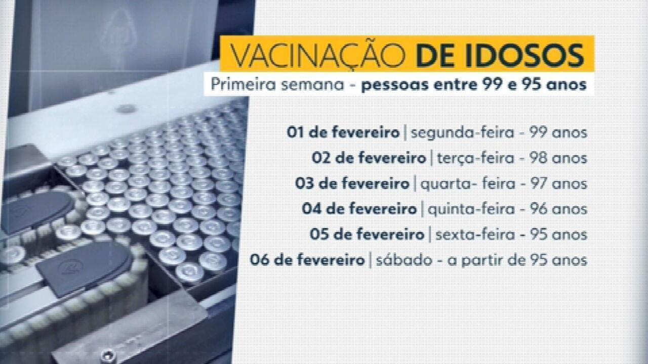 VÍDEOS: Veja o calendário de vacinação para idosos a partir de 1º de fevereiro