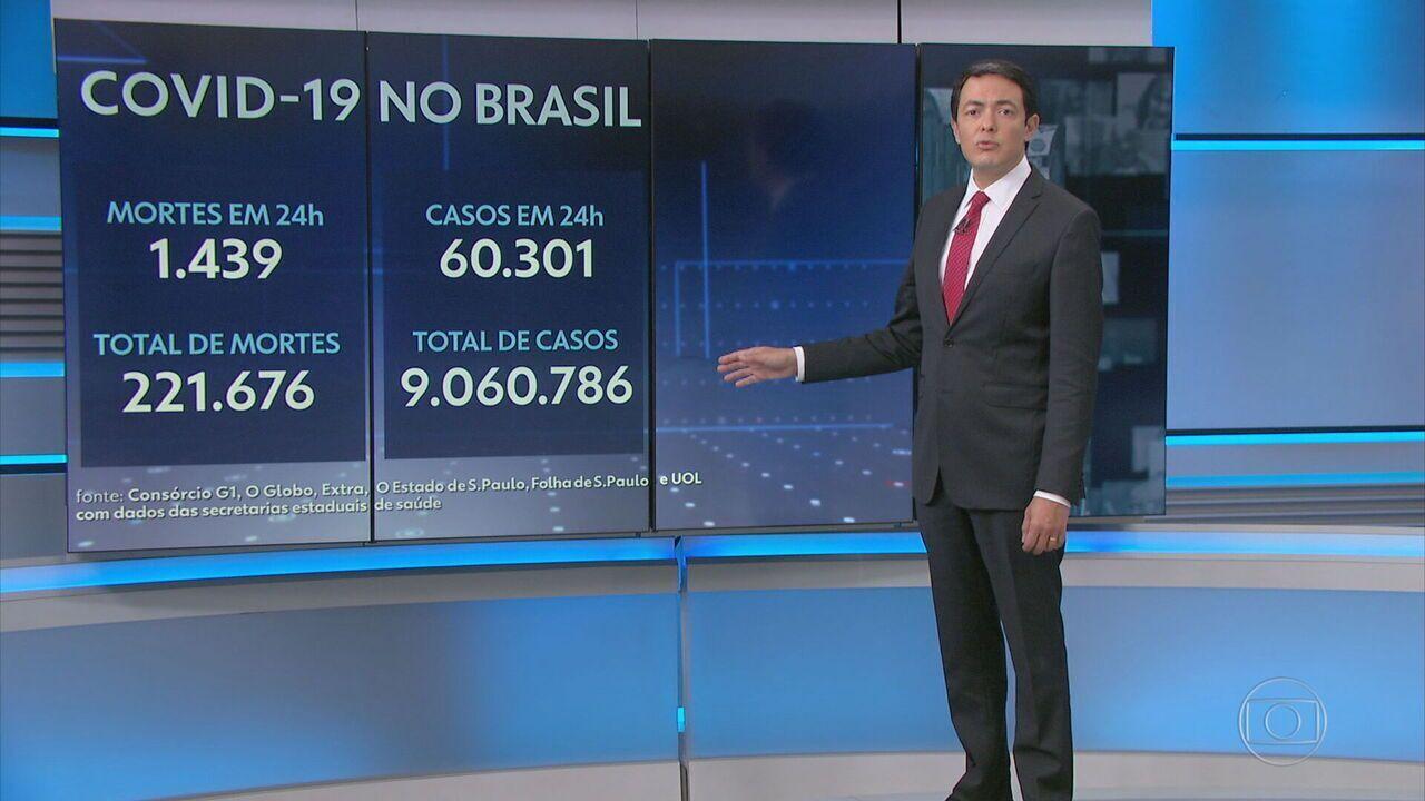Brasil registra 1.439 mortes por Covid em um dia
