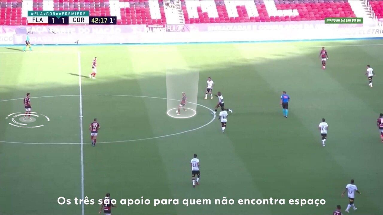 """""""Cerveja tática"""": quadro destaca características distintas de Flamengo e Internacional para controlar o jogo"""