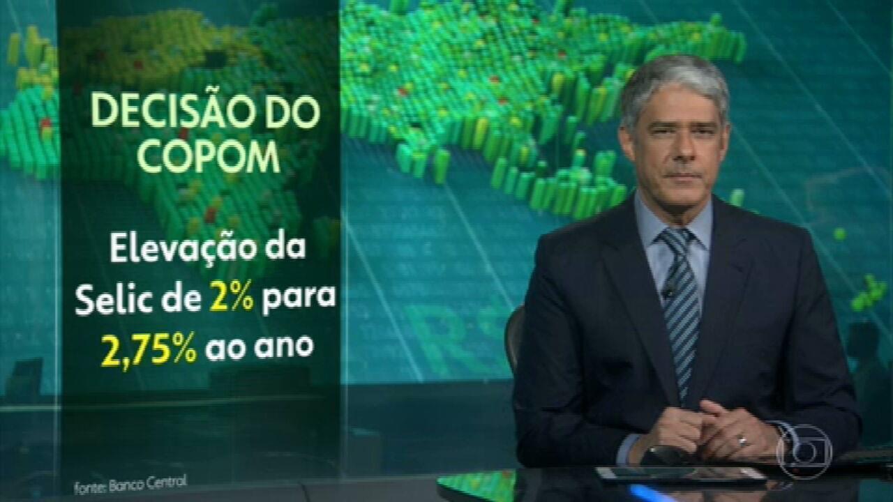 Copom aumenta juros básicos da economia brasileira de 2% para 2,75% ao ano