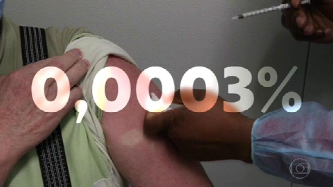 Reino Unido e União Europeia mantêm recomendação para vacina de Oxford-AstraZeneca, após raros casos de coágulos