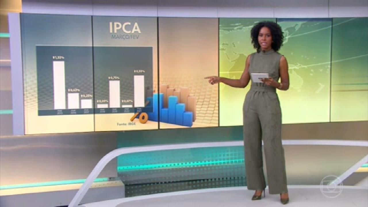 IPCA sobe 0,93% em março, segundo IBGE