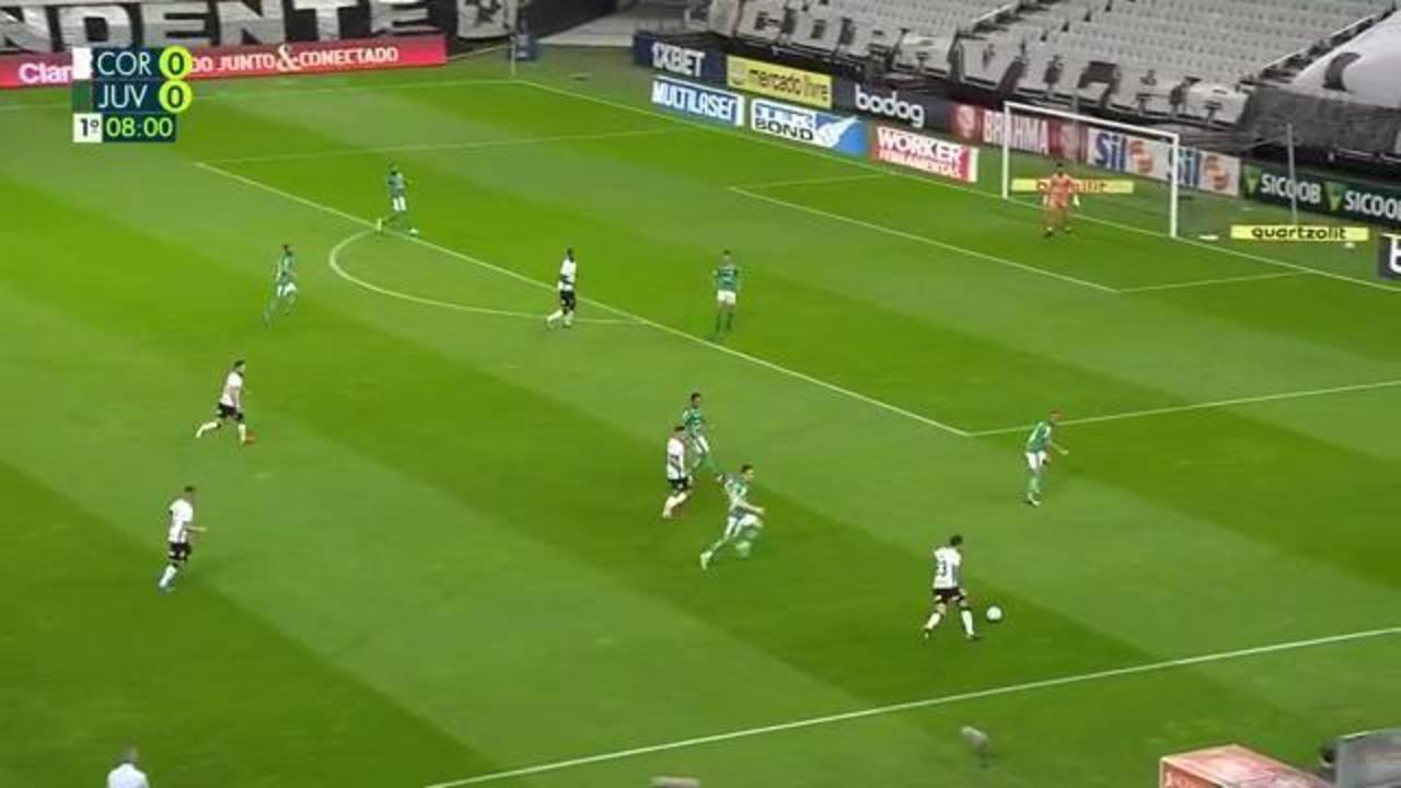 Melhores Momentos: Corinthians 1 x 1 Juventude pela 19º rodada do Campeonato Brasileiro
